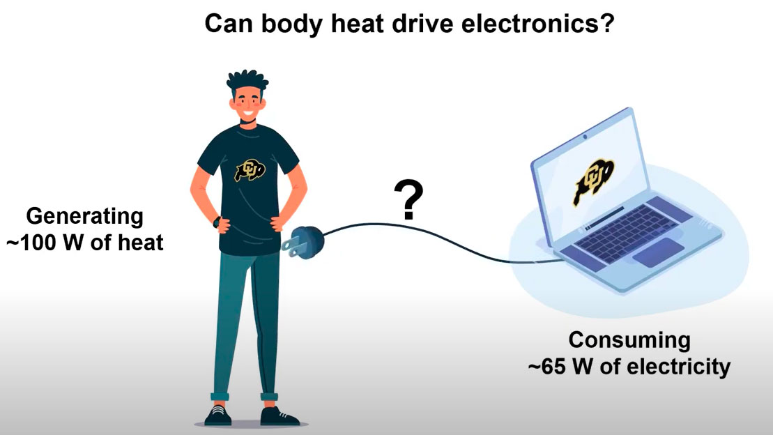 New wearable device turns the body into a battery
